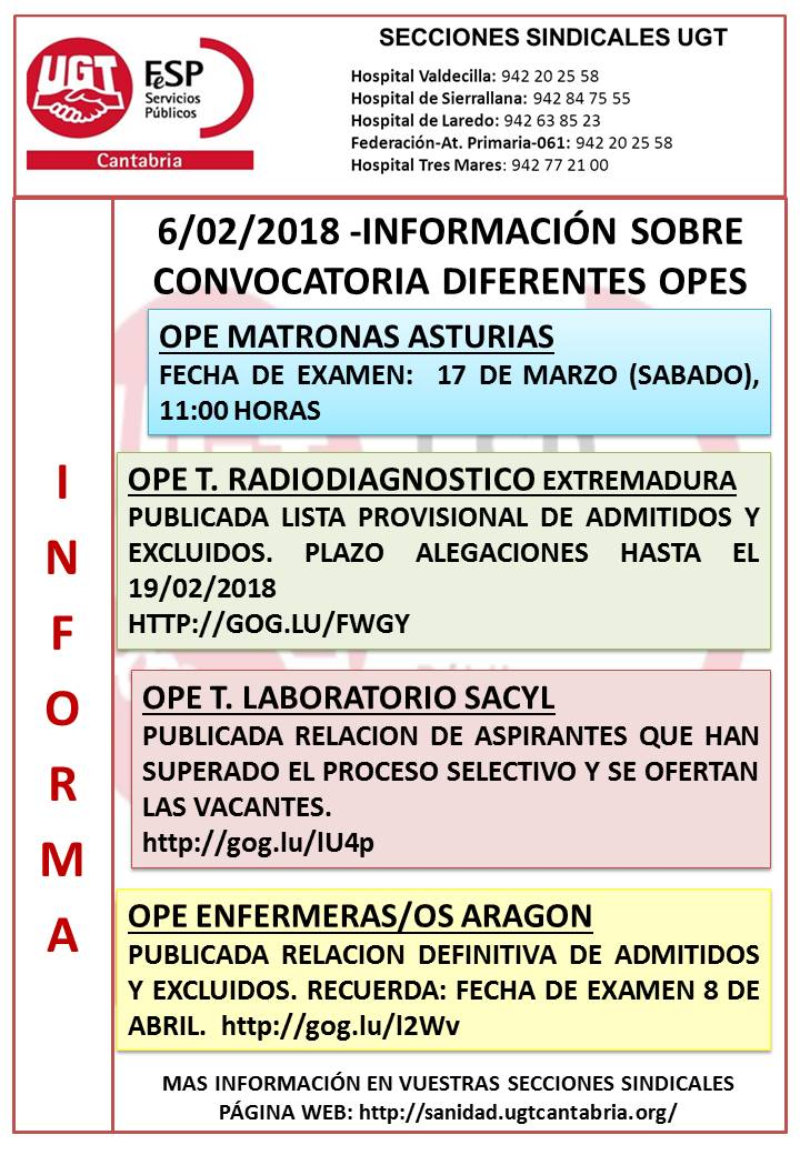 ESTADO DISTINTAS OPES 6-2-18