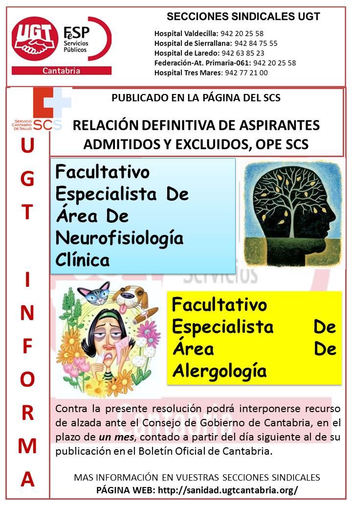 LISTA ADMITIDOS SCS alergologia neuro