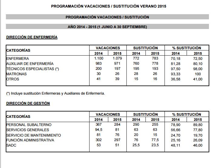 PROGRAMACIÓN DE VERANO SUSTITUCION HUMV